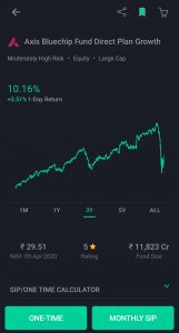 Groww-Investment-app-review