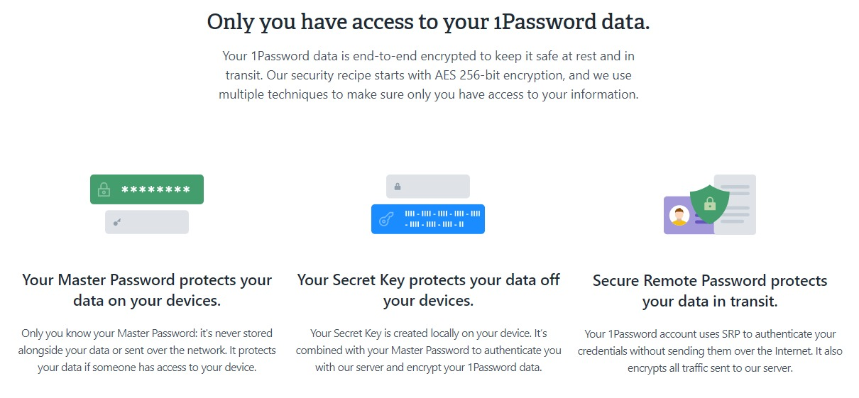1Password Security