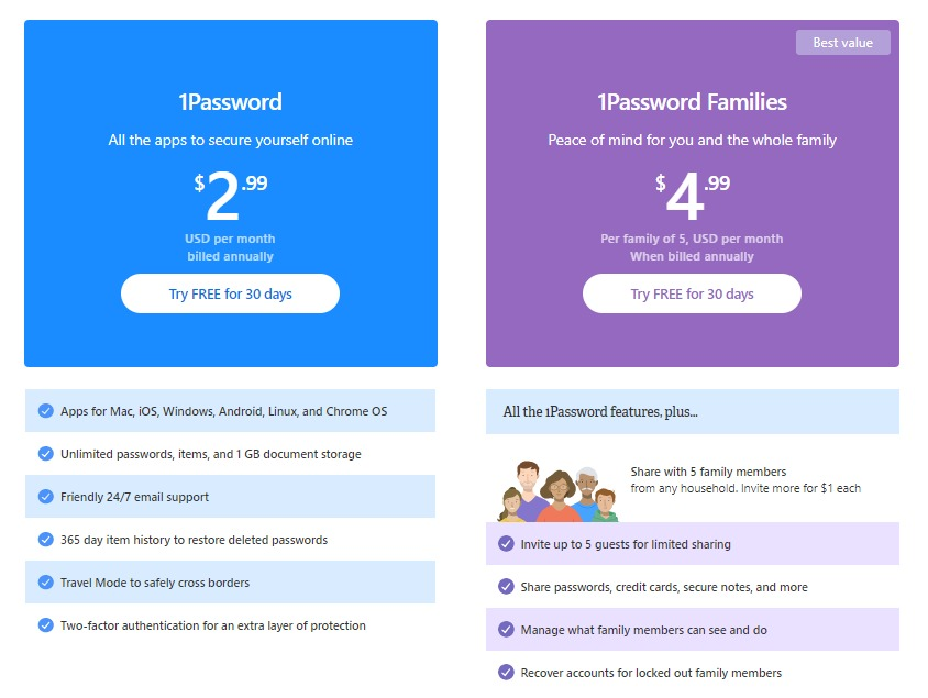 1Password Pricing